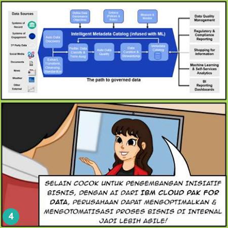 IBM Cloud Pak for Data from Multipolar Technology - Comic 4